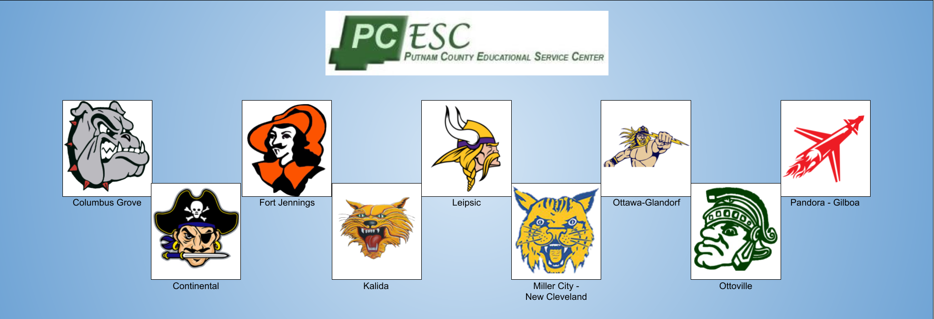 Putnam County School Districts